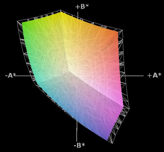 Perfil de color recomendado para intenet